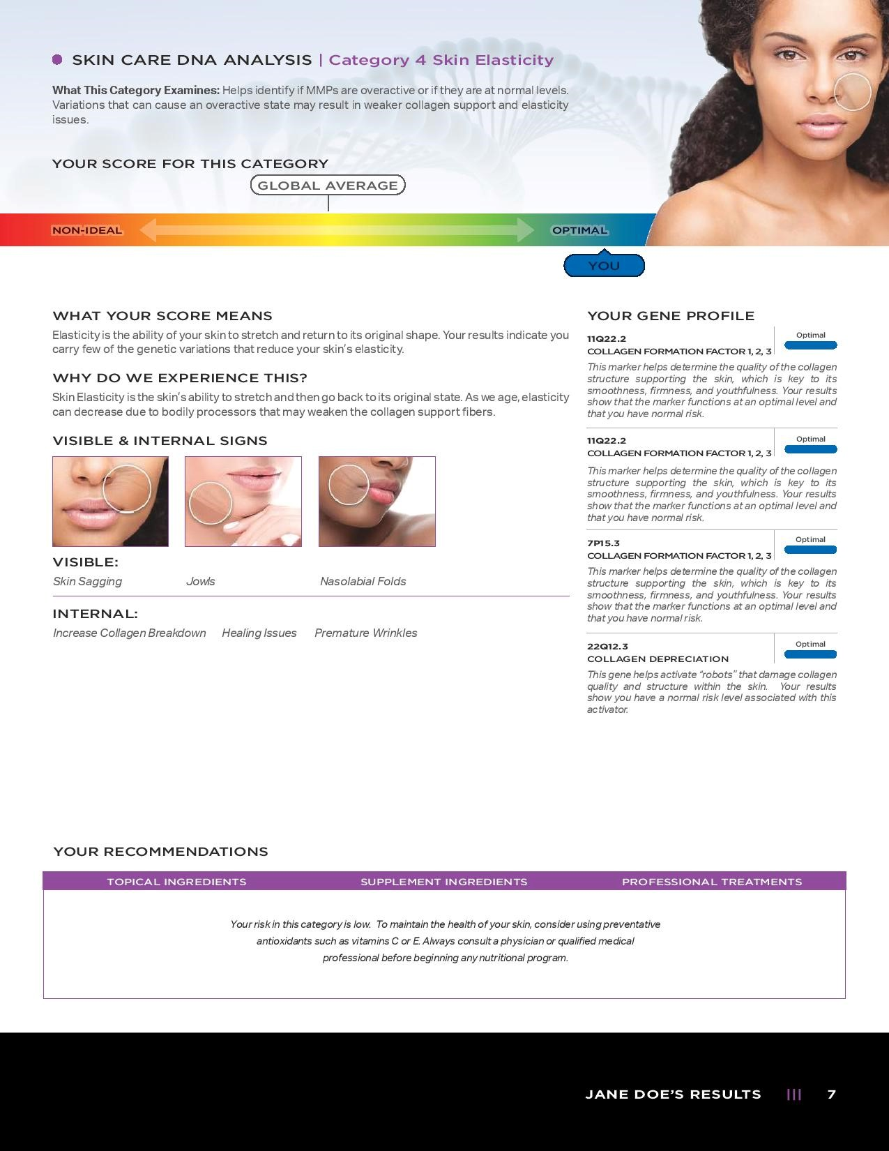 Page 7 of an example Skin Care DNA Test Report