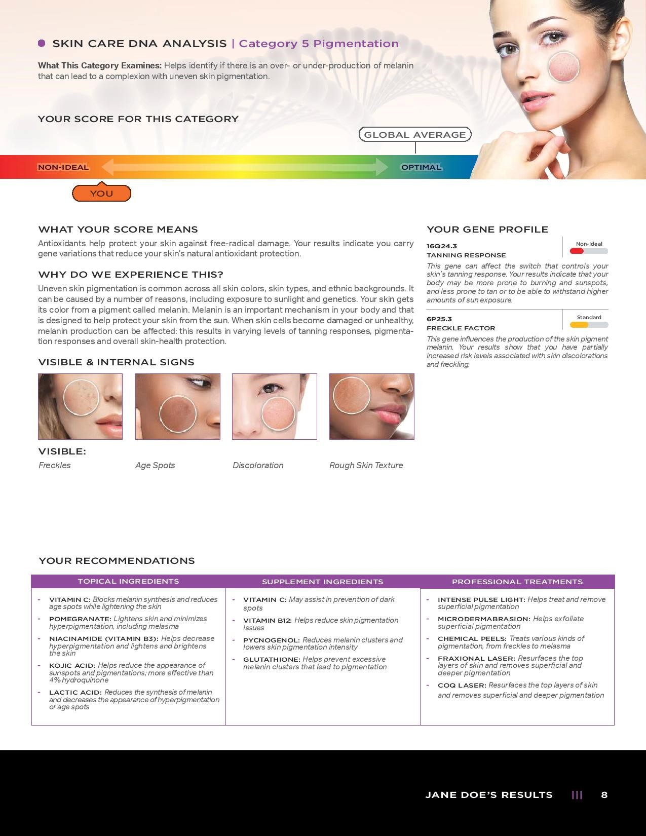 Page 8 of an example Skin Care DNA Test Report