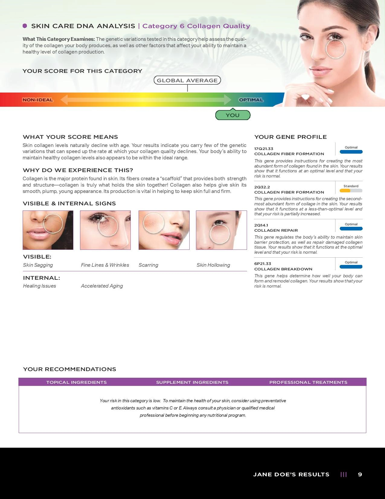 Page 9 of an example Skin Care DNA Test Report